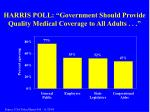 harris poll government should provide quality medical coverage to all adults