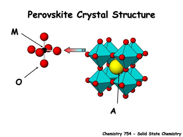 Perovskite Crystal Structure