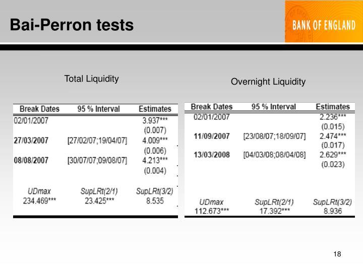 Bai-Perron tests