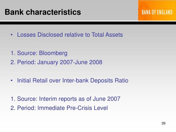 Bank characteristics