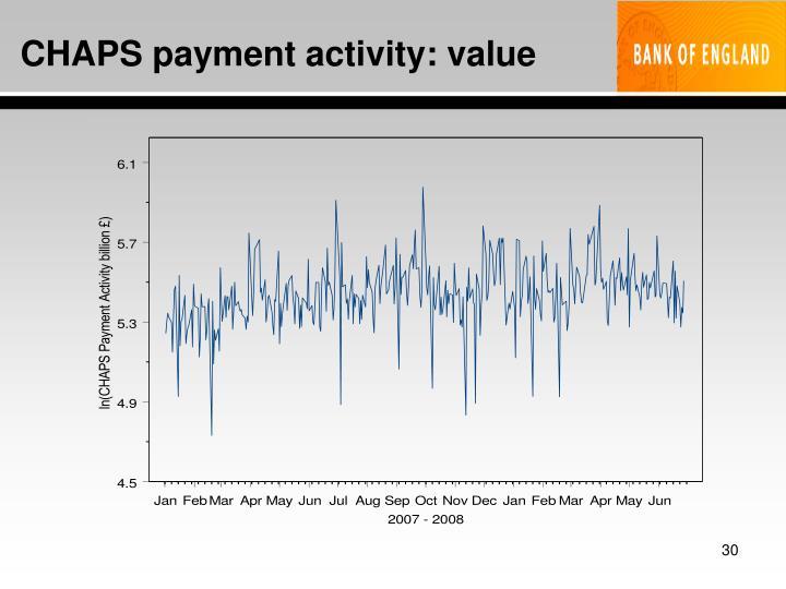 CHAPS payment activity: value