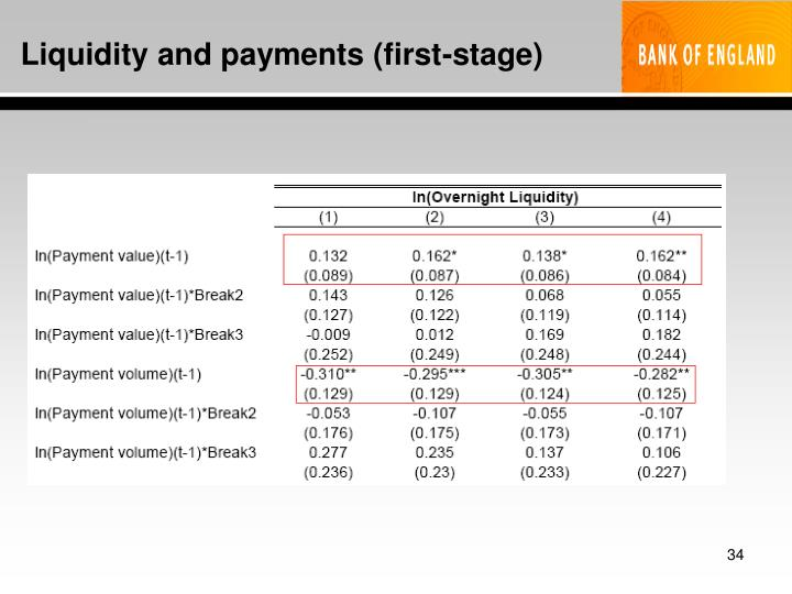 Liquidity and payments (first-stage)