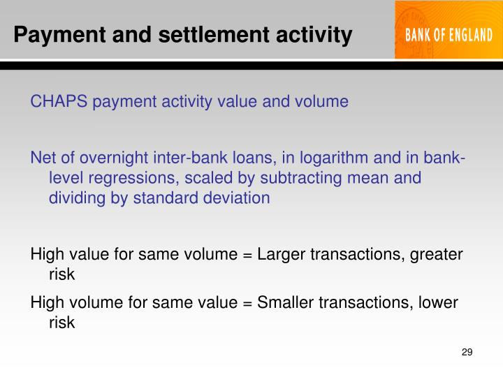 Payment and settlement activity