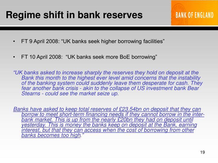 Regime shift in bank reserves