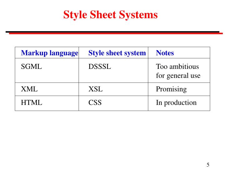Style Sheet Systems