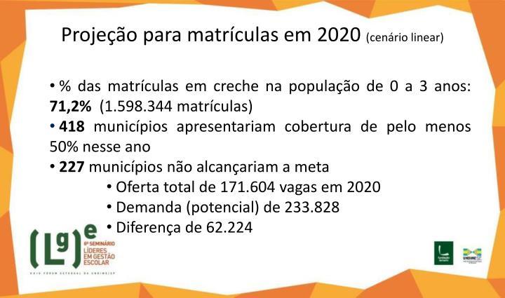 Projeção para matrículas em 2020