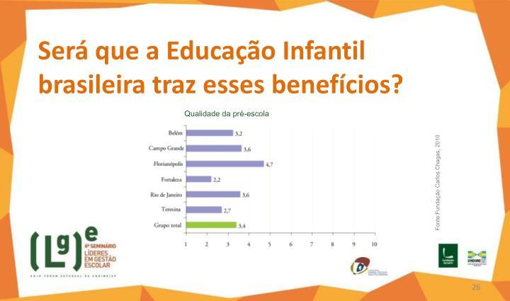 Será que a Educação Infantil brasileira traz esses benefícios?