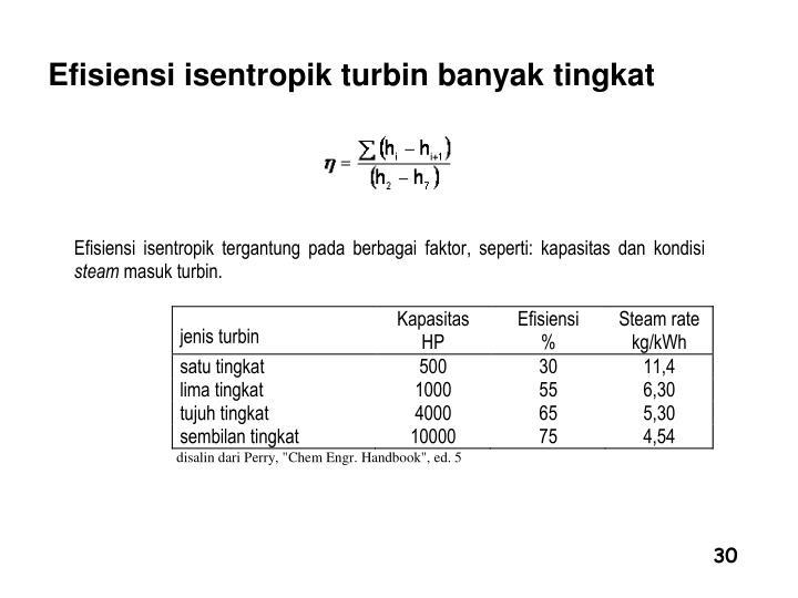 Efisiensi isentropik turbin banyak tingkat