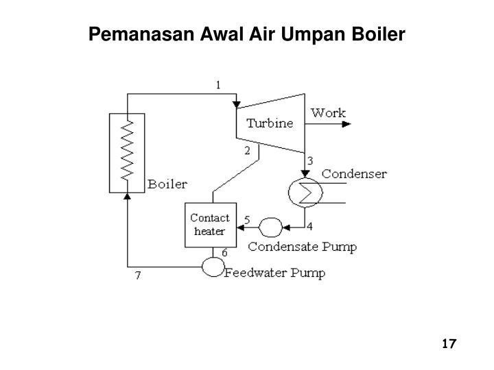 Pemanasan Awal Air Umpan Boiler
