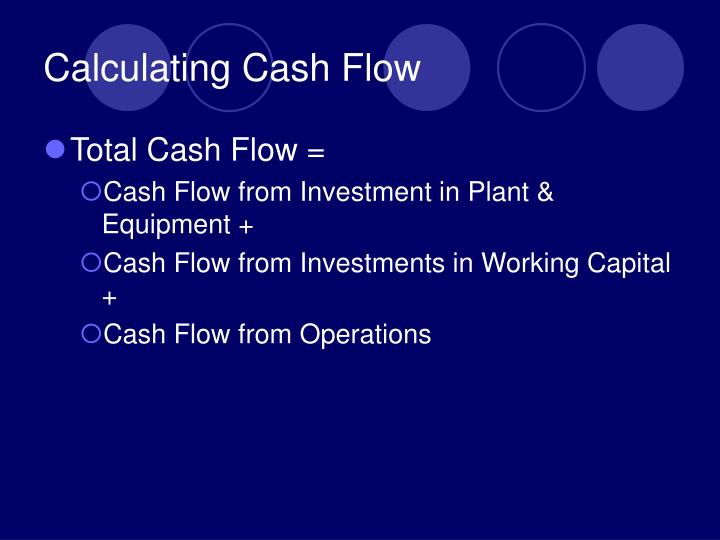 Calculating Cash Flow