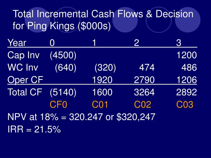 Total Incremental Cash Flows & Decision for Ping Kings ($000s)