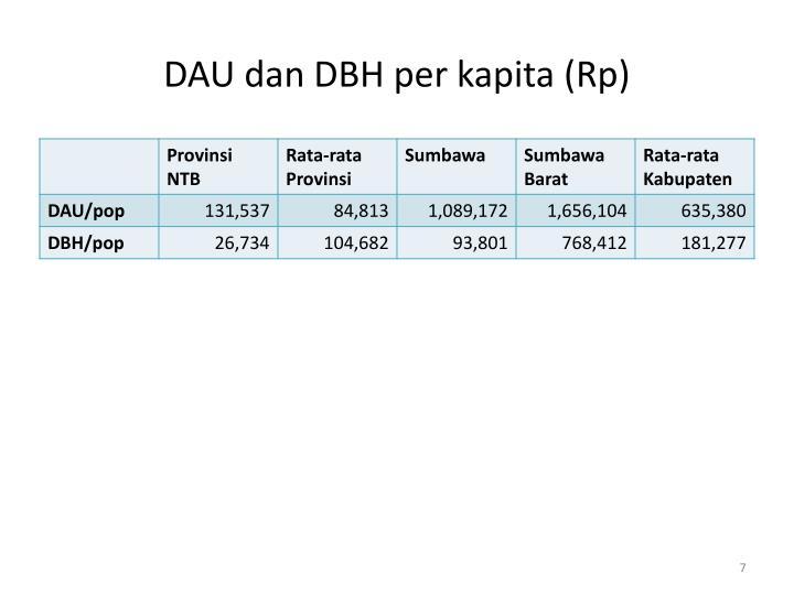 DAU dan DBH per kapita (Rp)