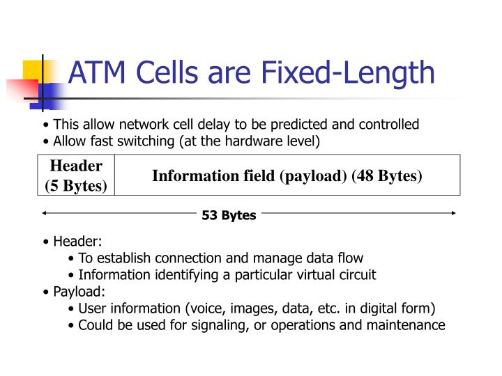 ATM Cells are Fixed-Length