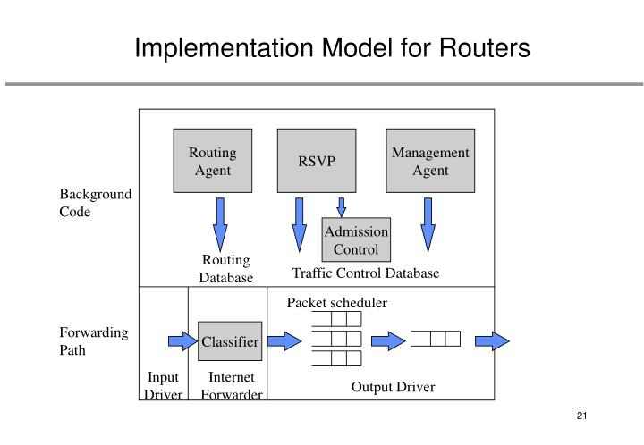 Implementation Model for Routers