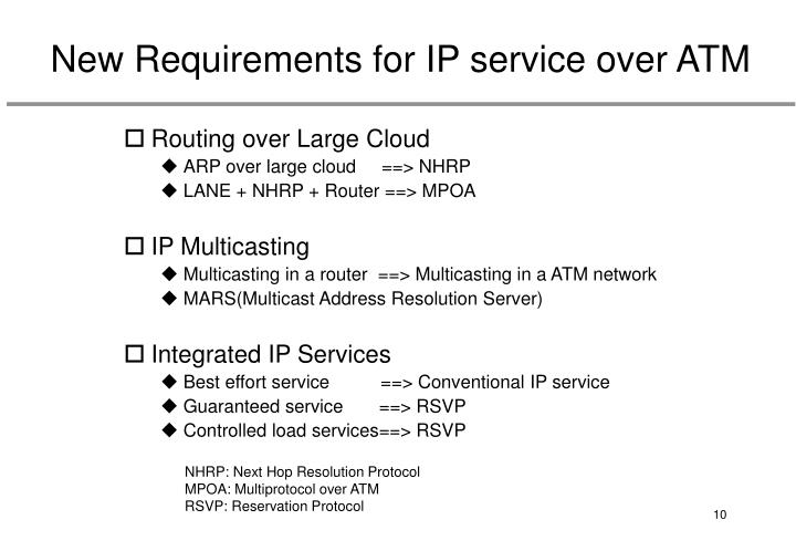 New Requirements for IP service over ATM