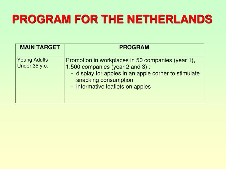 PROGRAM FOR THE NETHERLANDS