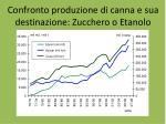 confronto produzione di canna e sua destinazione zucchero o etanolo