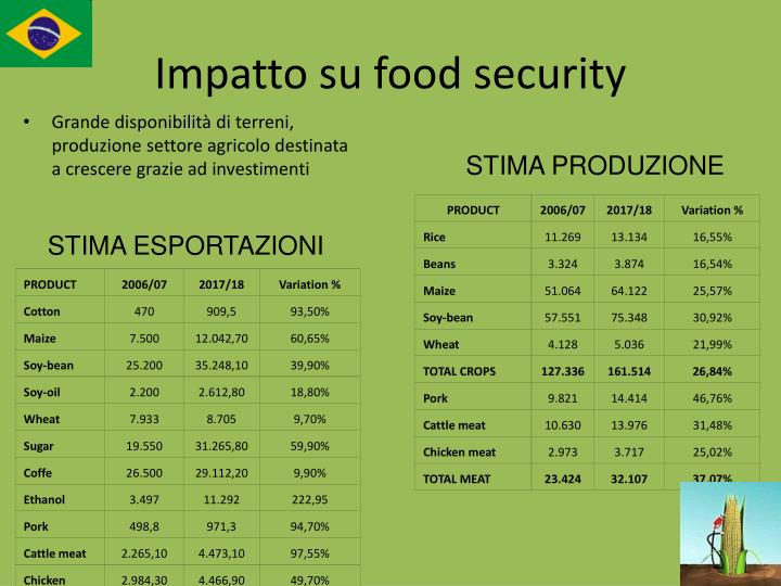 Impatto su food security