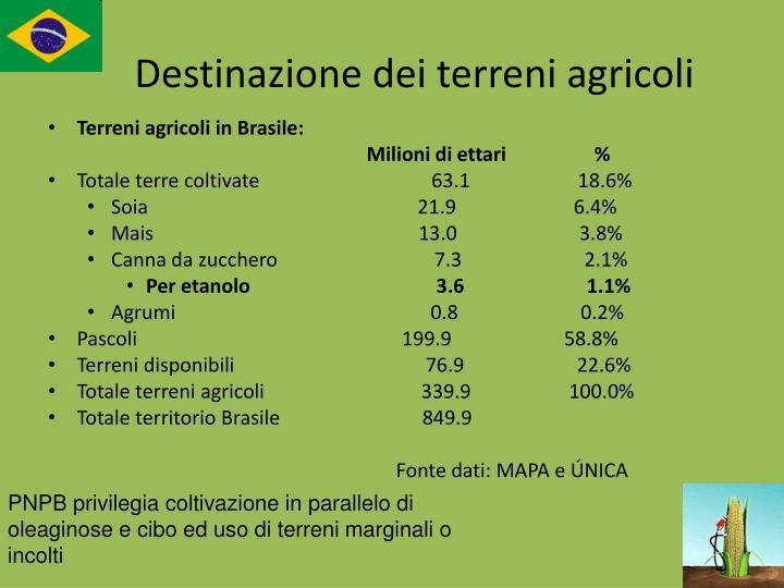 Destinazione dei terreni agricoli