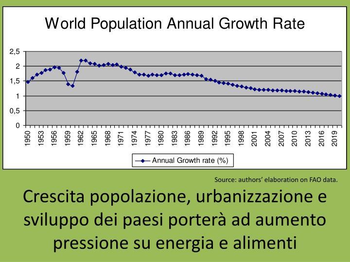 Crescita popolazione, urbanizzazione e sviluppo dei paesi porterà ad aumento pressione su energia e alimenti
