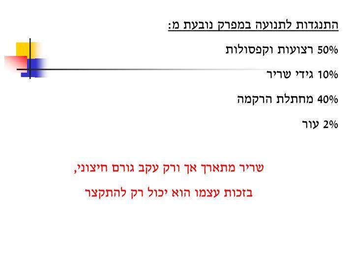 התנגדות לתנועה במפרק נובעת מ: