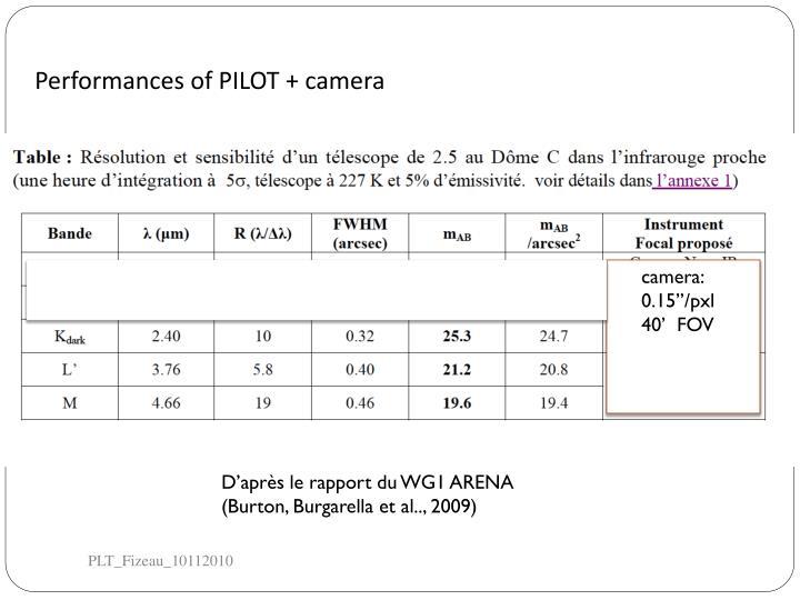 Performances of PILOT + camera