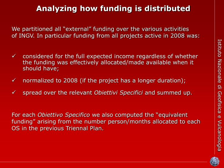 Analyzing how funding is distributed