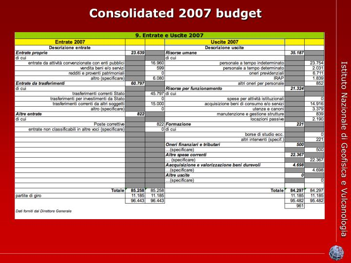 Consolidated 2007 budget