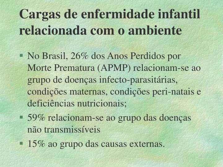 Cargas de enfermidade infantil relacionada com o ambiente