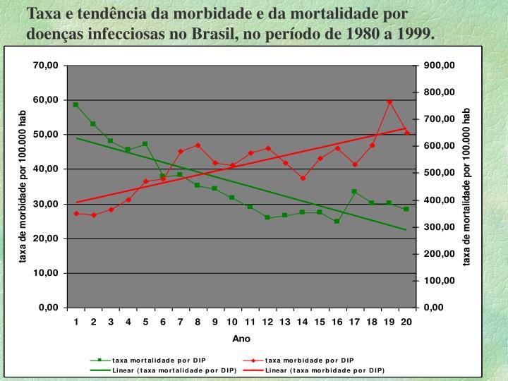 Taxa e tendência da morbidade e da mortalidade por doenças infecciosas no Brasil, no período de 1980 a 1999.