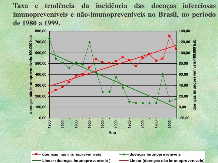 Taxa e tendência da incidência das doenças infecciosas imunopreveníveis e não-imunopreveníveis no Brasil, no período de 1980 a 1999.