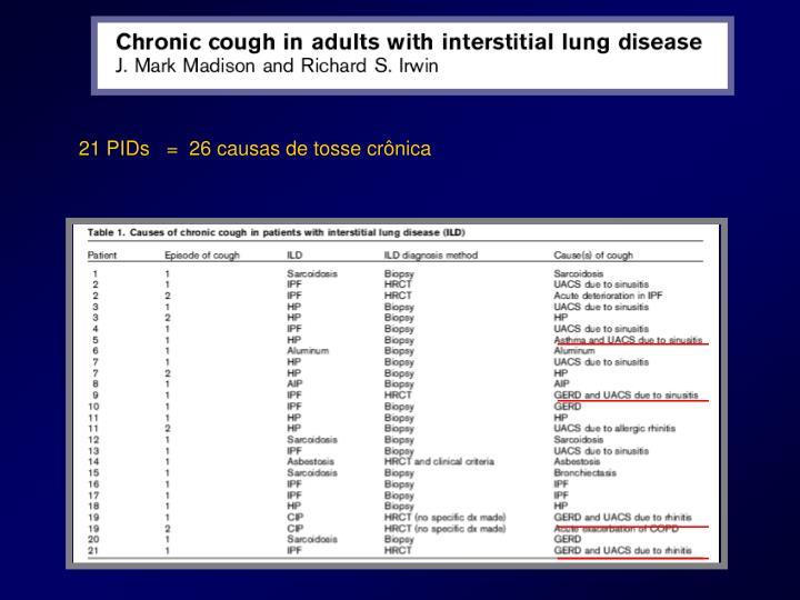 21 PIDs   =  26 causas de tosse crônica
