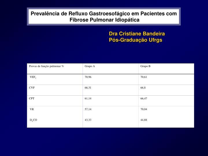 Prevalência de Refluxo Gastroesofágico em Pacientes com