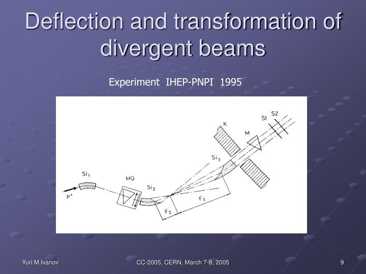 Deflection and transformation of divergent beams