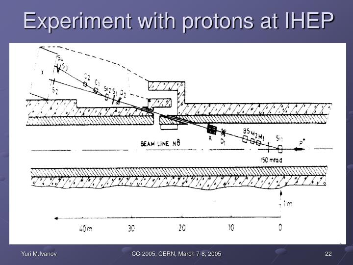 Experiment with protons at IHEP