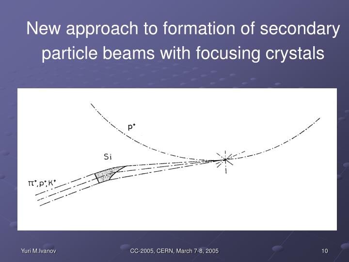 New approach to formation of secondary particle beams with focusing crystals