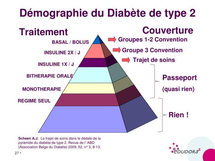 Démographie du Diabète de type 2