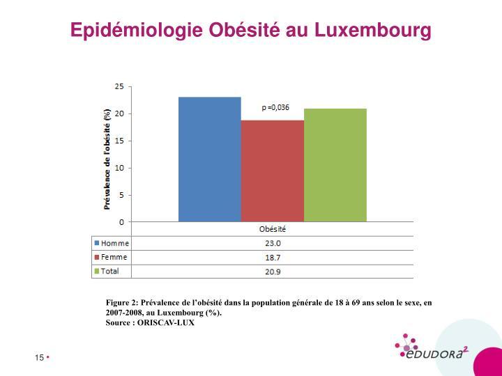 Epidémiologie Obésité au Luxembourg