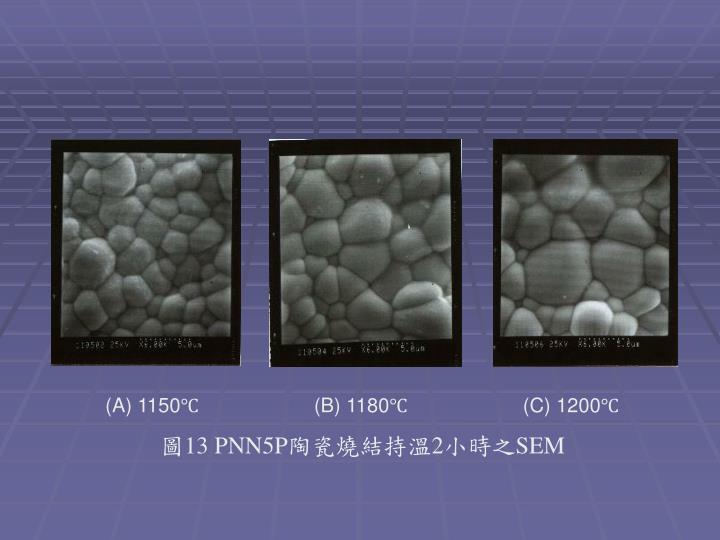 (A) 1150℃                     (B) 1180℃                     (C) 1200℃