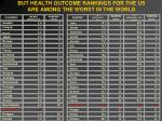 but health outcome rankings for the us are among the worst in the world
