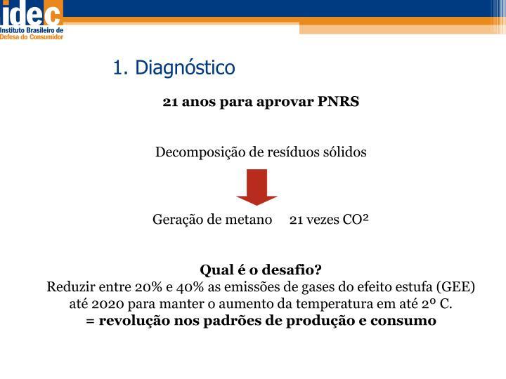 1. Diagnóstico