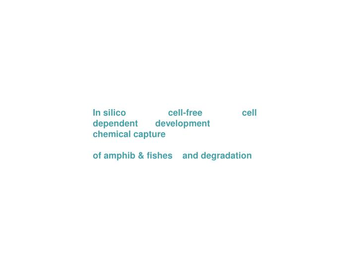 In silico                 cell-free                cell dependent       development       chemical capture