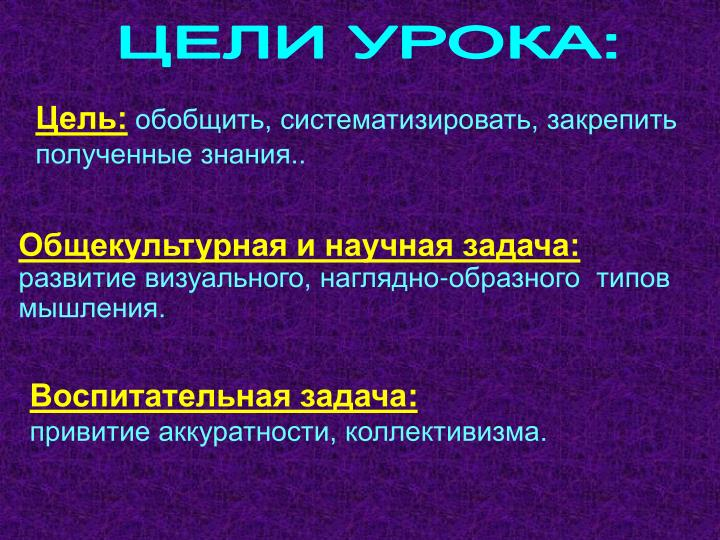 ЦЕЛИ УРОКА: