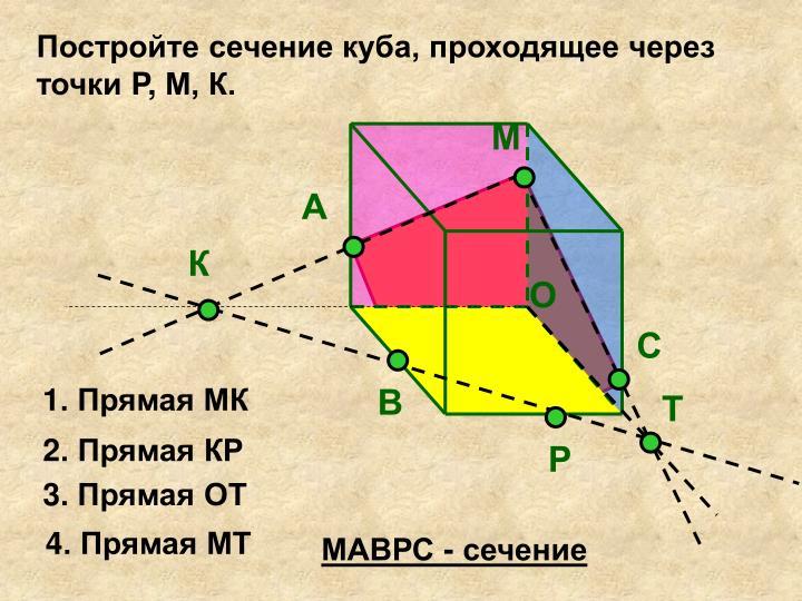 Постройте сечение куба, проходящее через точки