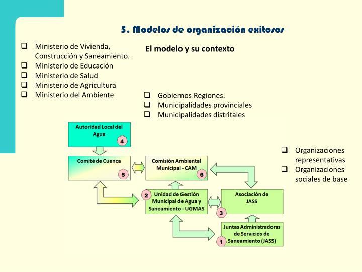 5. Modelos de organización exitosos