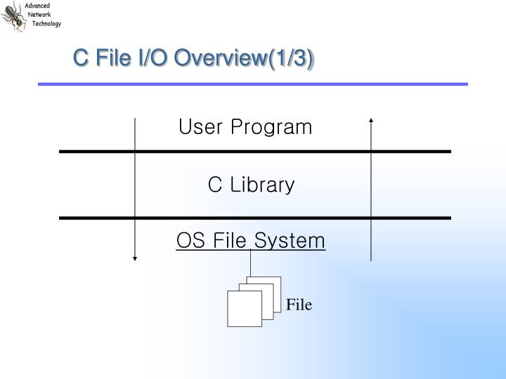 C file i o overview 1 3