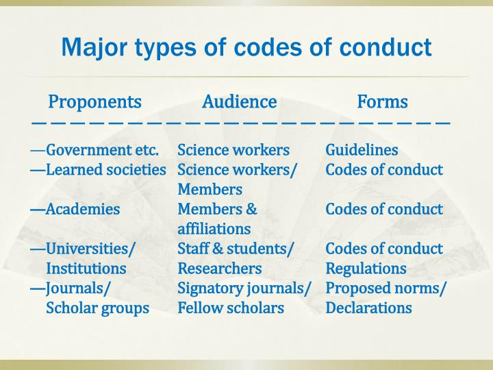 Major types of codes of conduct