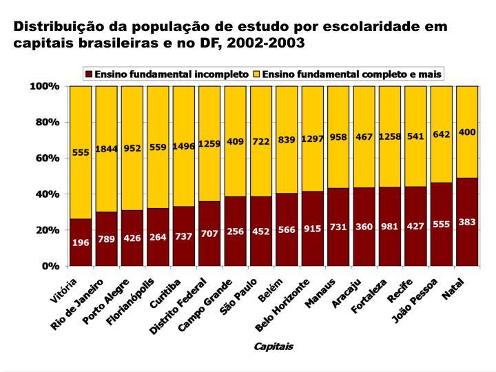 Distribuio da populao de estudo por escolaridade em capitais brasileiras e no DF, 2002-2003