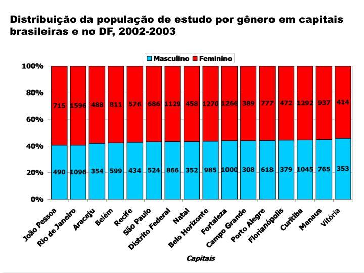 Distribuio da populao de estudo por gnero em capitais brasileiras e no DF, 2002-2003