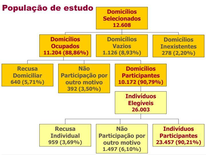 Populao de estudo